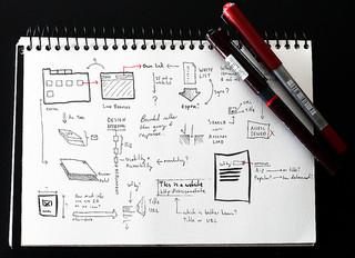 LiveBinder has moved notebooking a long ways from mere pen and paper
