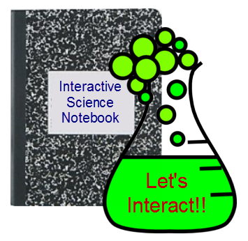 Science Interactive Notebook - Ms. Fike's 6th Grade Science Class